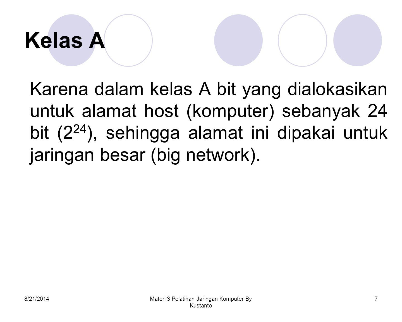 8/21/2014Materi 3 Pelatihan Jaringan Komputer By Kustanto 18 Conto2 IP Address Contoh: Kelas A IP address: 10.0.0.1 Subnet mask: 255.0.0.0 Network ID: 10.0.0.0 Broadcast ID: 10.255.255.255 Kelas B IP address: 172.16.0.1 Subnet mask: 255.255.0.0 Network ID: 172.16.0.0 Broadcast ID: 172.16.255.255 Kelas C IP address: 192.168.1.1 Subnet mask: 255.255.255.0 Network ID:192.168.1.0 Broadcast ID: 192.168.1.255 Dalam sistem operasi Linux penulisan subnet mask ditulis dengan tanda / .