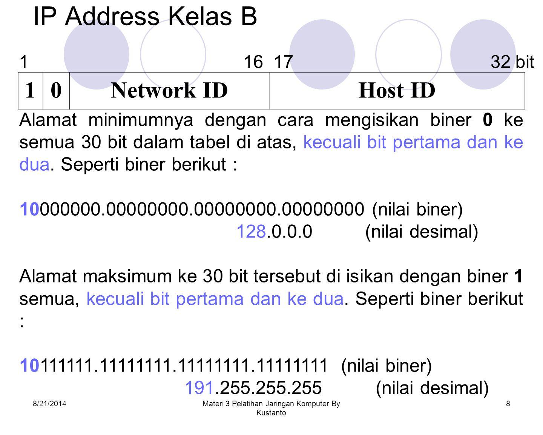 8/21/2014Materi 3 Pelatihan Jaringan Komputer By Kustanto 9 Kelas B Karena dalam kelas B bit yang di alokasikan untuk Host ID sebanyak 16 bit (2 16 ), sehingga alamat ini biasa dipakai untuk jaringan sedang (medium network).