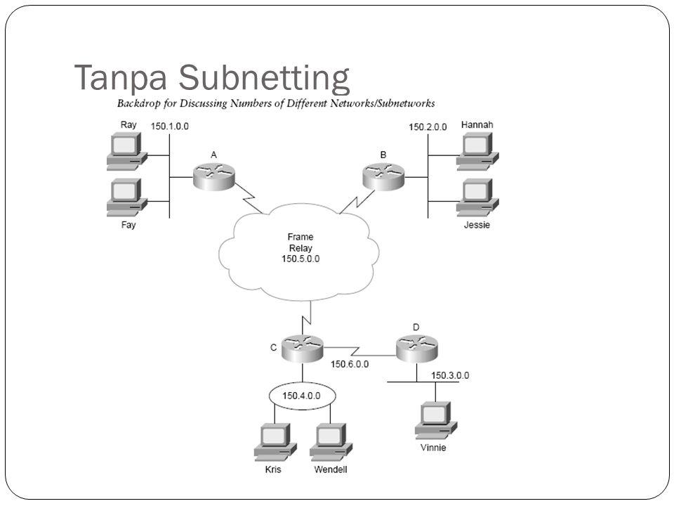 Tanpa Subnetting