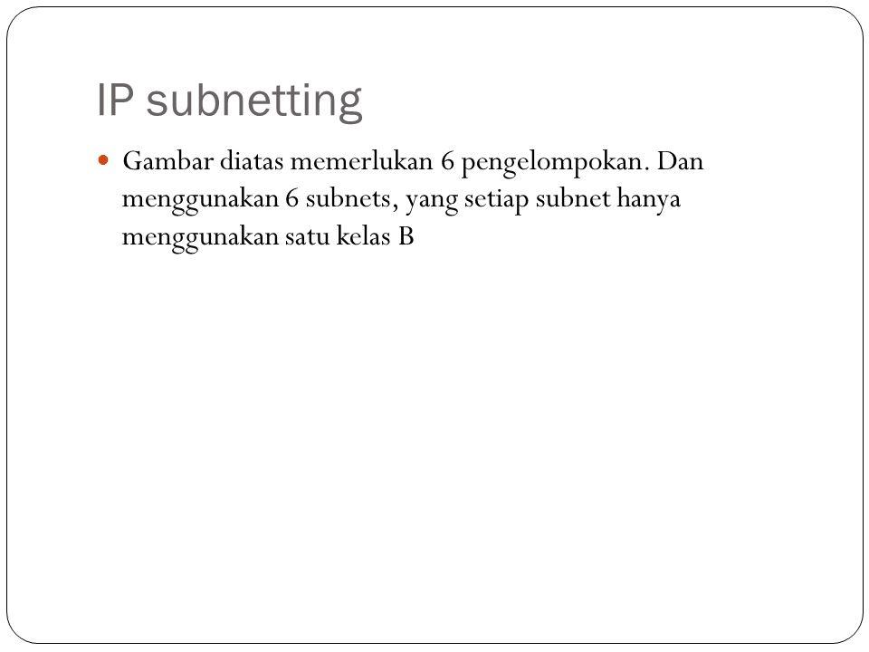 IP subnetting Gambar diatas memerlukan 6 pengelompokan.