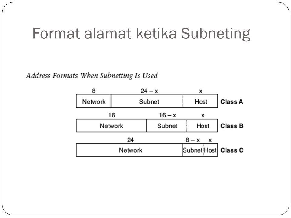 Format alamat ketika Subneting