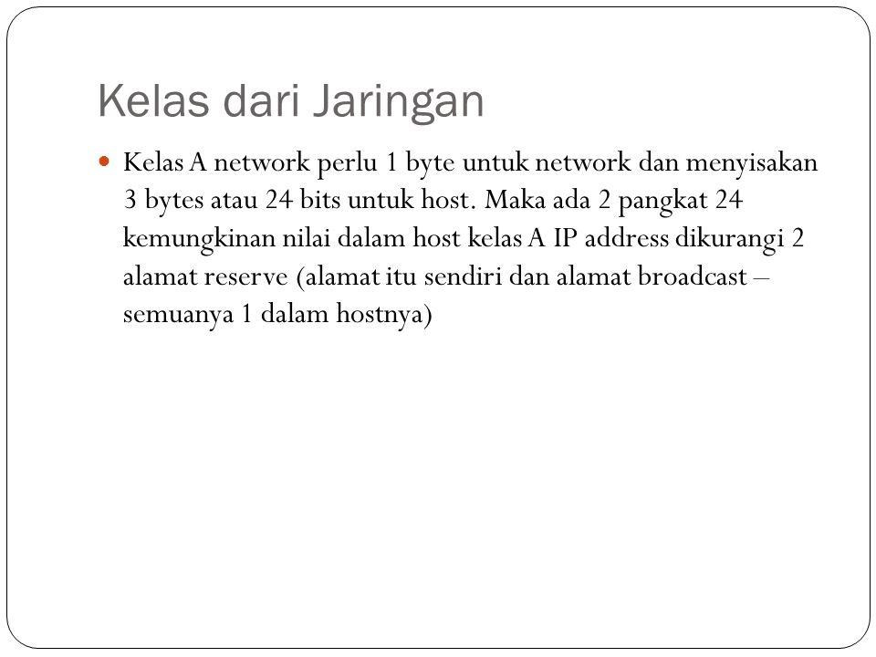 Kelas dari Jaringan Kelas A network perlu 1 byte untuk network dan menyisakan 3 bytes atau 24 bits untuk host.