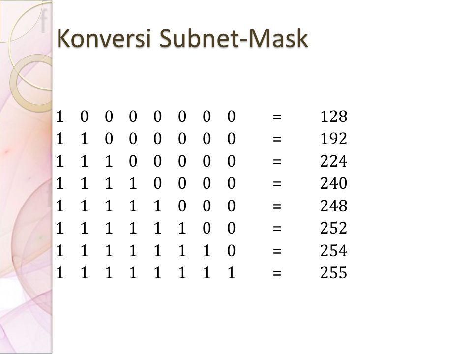 Konversi Subnet-Mask 1 0 0 0 0 0 0 0=128 1 1 0 0 0 0 0 0= 192 1 1 1 0 0 0 0 0 =224 1 1 1 1 0 0 0 0 =240 1 1 1 1 1 0 0 0=248 1 1 1 1 1 1 0 0 = 252 1 1