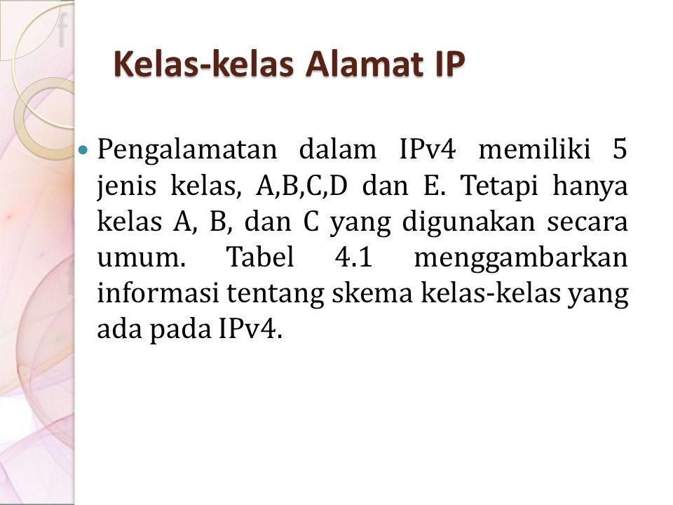 Kelas-kelas Alamat IP Pengalamatan dalam IPv4 memiliki 5 jenis kelas, A,B,C,D dan E. Tetapi hanya kelas A, B, dan C yang digunakan secara umum. Tabel