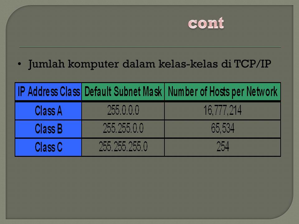 Jumlah komputer dalam kelas-kelas di TCP/IP