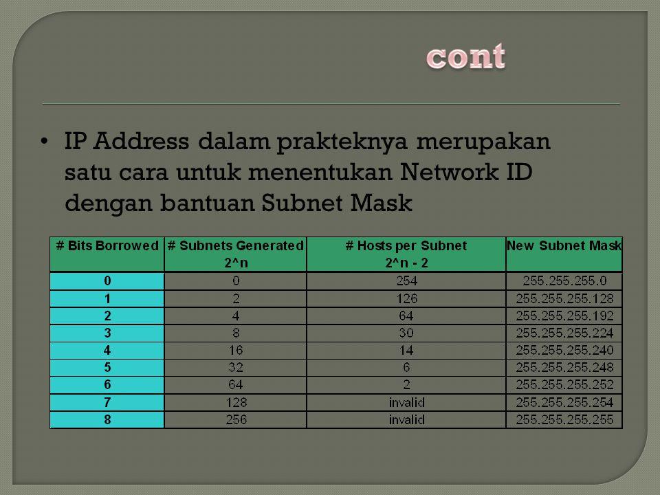 IP Address dalam prakteknya merupakan satu cara untuk menentukan Network ID dengan bantuan Subnet Mask