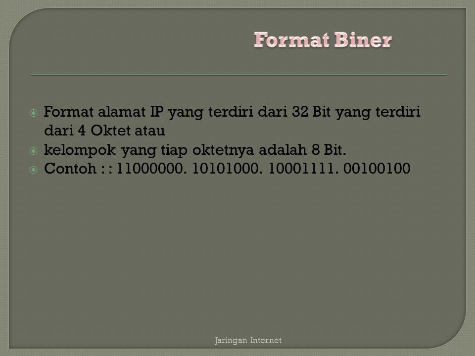  Format alamat IP yang terdiri dari 32 Bit yang terdiri dari 4 Oktet atau  kelompok yang tiap oktetnya adalah 8 Bit.  Contoh : : 11000000. 10101000