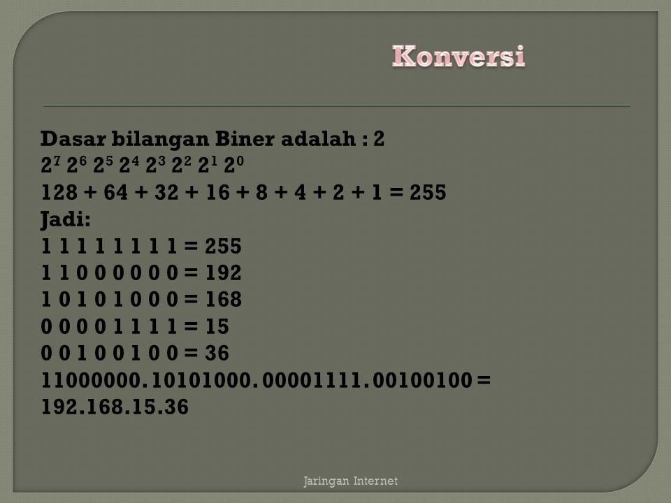 Dasar bilangan Biner adalah : 2 2 7 2 6 2 5 2 4 2 3 2 2 2 1 2 0 128 + 64 + 32 + 16 + 8 + 4 + 2 + 1 = 255 Jadi: 1 1 1 1 1 1 1 1 = 255 1 1 0 0 0 0 0 0 = 192 1 0 1 0 1 0 0 0 = 168 0 0 0 0 1 1 1 1 = 15 0 0 1 0 0 1 0 0 = 36 11000000.