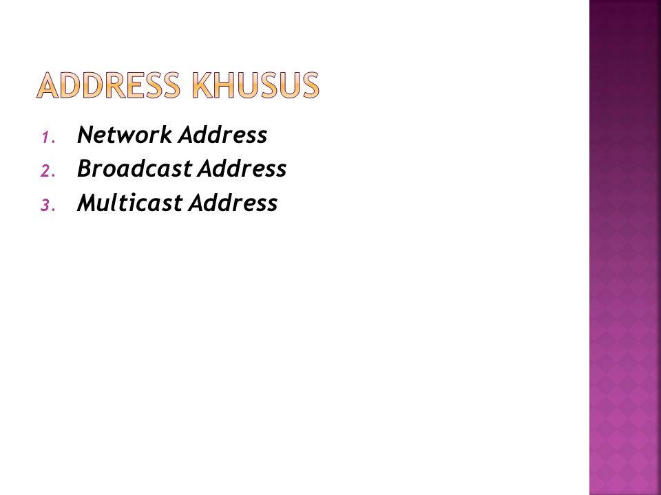Sebagai tambahan dikenal juga istilah Network Prefix, yang digunakan untuk IP address yang menunjuk bagian jaringan.Penulisan network prefix adalah de