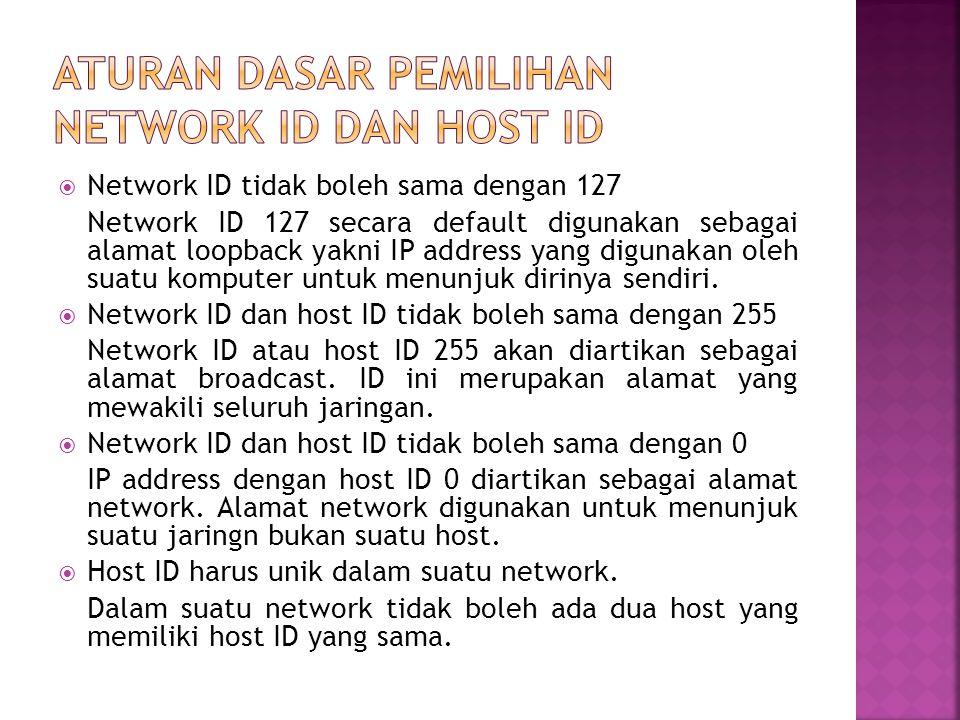 Kelas address A, B dan C adalah address yang digunakan untuk komunikasi antar host, yang menggunakan datagram-datagram unicast. Artinya, datagram/pake