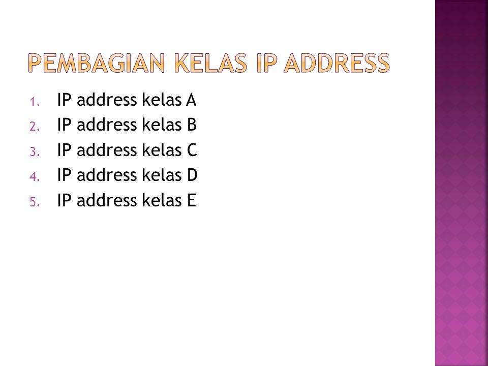 1.IP address kelas A 2. IP address kelas B 3. IP address kelas C 4.