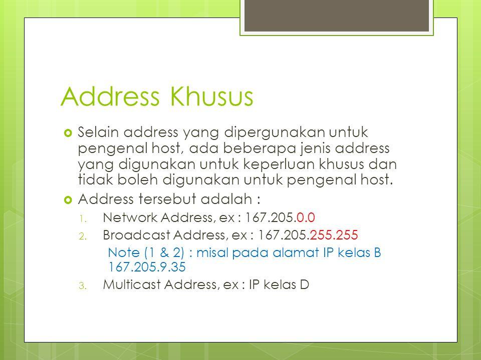 Address Khusus  Selain address yang dipergunakan untuk pengenal host, ada beberapa jenis address yang digunakan untuk keperluan khusus dan tidak bole
