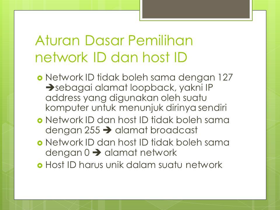 Aturan Dasar Pemilihan network ID dan host ID  Network ID tidak boleh sama dengan 127  sebagai alamat loopback, yakni IP address yang digunakan oleh