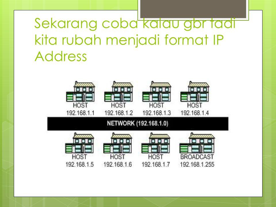 Sekarang coba kalau gbr tadi kita rubah menjadi format IP Address