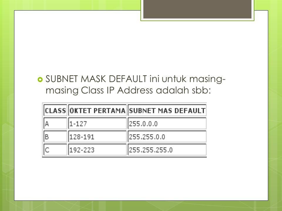  SUBNET MASK DEFAULT ini untuk masing- masing Class IP Address adalah sbb: