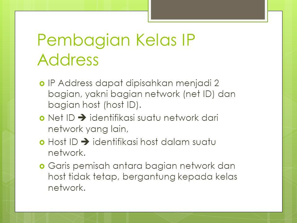 Aturan Dasar Pemilihan network ID dan host ID  Network ID tidak boleh sama dengan 127  sebagai alamat loopback, yakni IP address yang digunakan oleh suatu komputer untuk menunjuk dirinya sendiri  Network ID dan host ID tidak boleh sama dengan 255  alamat broadcast  Network ID dan host ID tidak boleh sama dengan 0  alamat network  Host ID harus unik dalam suatu network