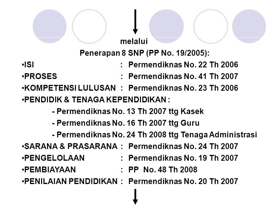melalui Penerapan 8 SNP (PP No. 19/2005): ISI :Permendiknas No. 22 Th 2006 PROSES:Permendiknas No. 41 Th 2007 KOMPETENSI LULUSAN:Permendiknas No. 23 T