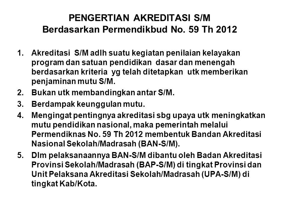 PENGERTIAN AKREDITASI S/M Berdasarkan Permendikbud No. 59 Th 2012 1.Akreditasi S/M adlh suatu kegiatan penilaian kelayakan program dan satuan pendidik