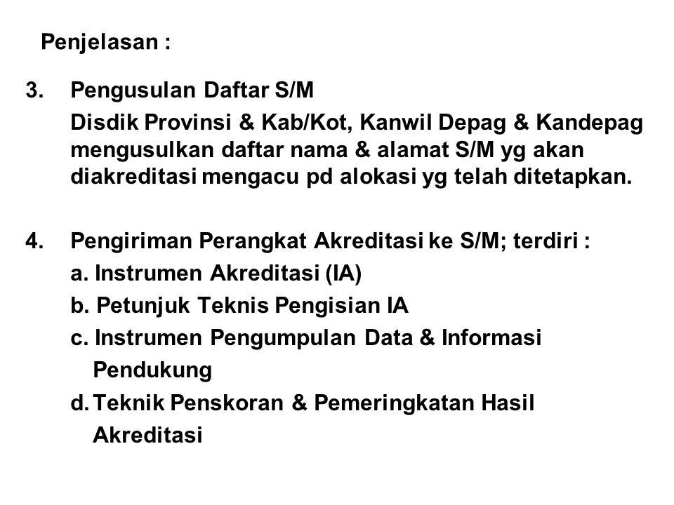 Penjelasan : 3.Pengusulan Daftar S/M Disdik Provinsi & Kab/Kot, Kanwil Depag & Kandepag mengusulkan daftar nama & alamat S/M yg akan diakreditasi meng