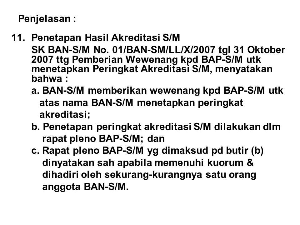 Penjelasan : 11.Penetapan Hasil Akreditasi S/M SK BAN-S/M No. 01/BAN-SM/LL/X/2007 tgl 31 Oktober 2007 ttg Pemberian Wewenang kpd BAP-S/M utk menetapka