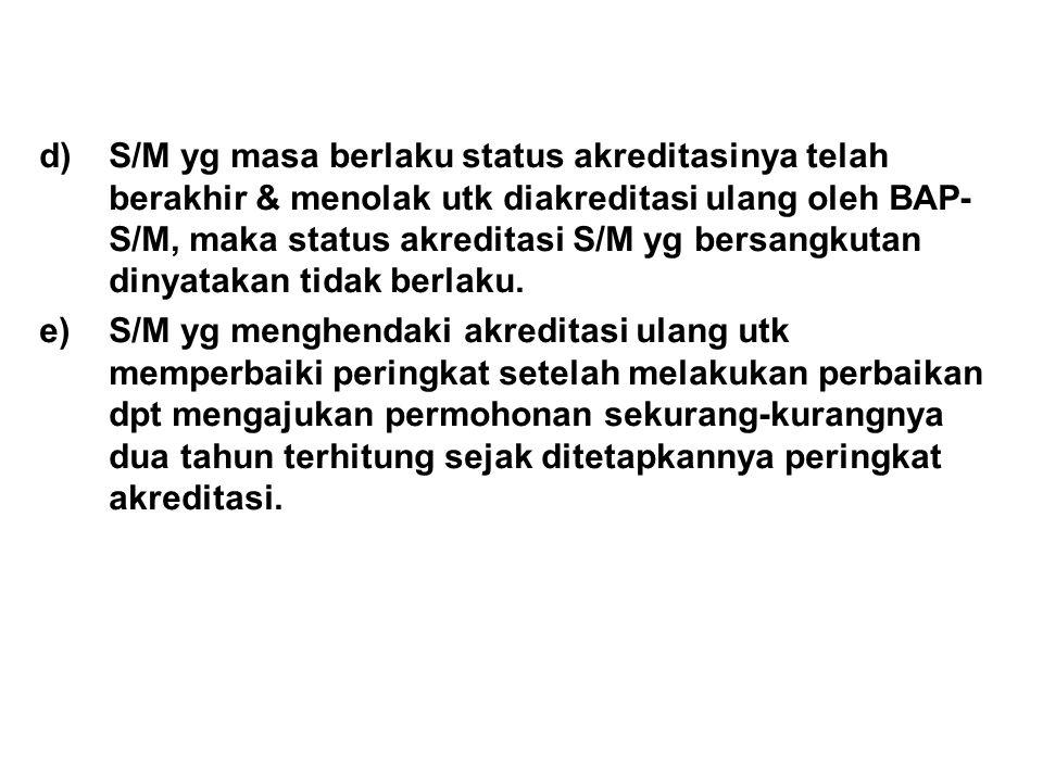 d)S/M yg masa berlaku status akreditasinya telah berakhir & menolak utk diakreditasi ulang oleh BAP- S/M, maka status akreditasi S/M yg bersangkutan d