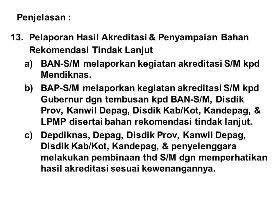 Penjelasan : 13.Pelaporan Hasil Akreditasi & Penyampaian Bahan Rekomendasi Tindak Lanjut a)BAN-S/M melaporkan kegiatan akreditasi S/M kpd Mendiknas. b