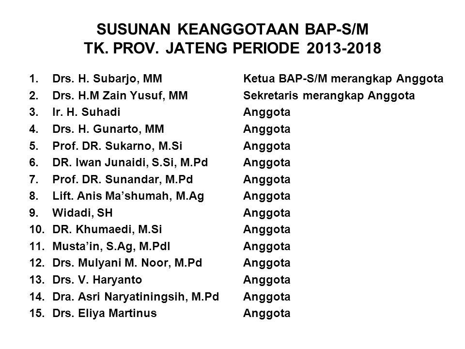 SUSUNAN KEANGGOTAAN BAP-S/M TK. PROV. JATENG PERIODE 2013-2018 1.Drs. H. Subarjo, MMKetua BAP-S/M merangkap Anggota 2.Drs. H.M Zain Yusuf, MMSekretari