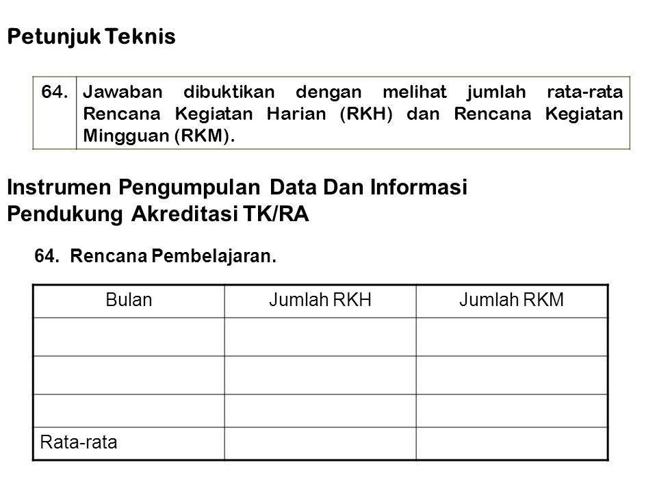 64. Rencana Pembelajaran. Instrumen Pengumpulan Data Dan Informasi Pendukung Akreditasi TK/RA BulanJumlah RKHJumlah RKM Rata-rata Petunjuk Teknis 64.J