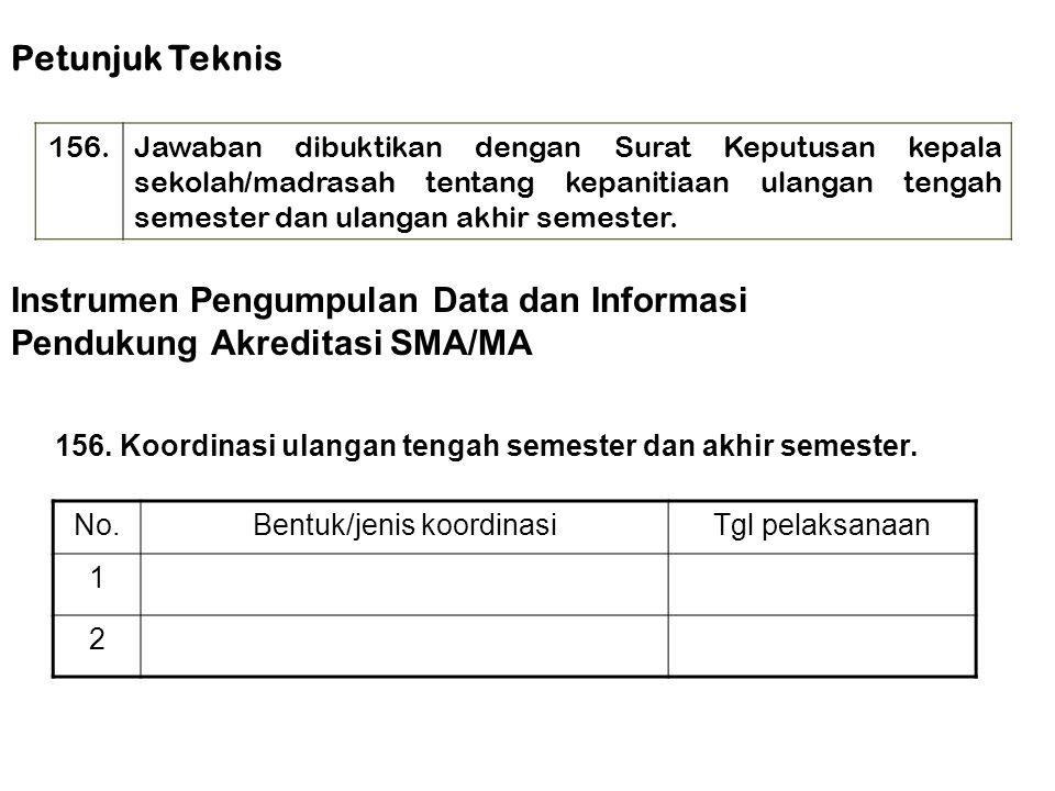 156. Koordinasi ulangan tengah semester dan akhir semester. Instrumen Pengumpulan Data dan Informasi Pendukung Akreditasi SMA/MA No.Bentuk/jenis koord