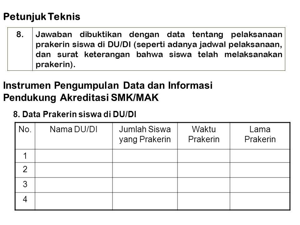 8. Data Prakerin siswa di DU/DI Instrumen Pengumpulan Data dan Informasi Pendukung Akreditasi SMK/MAK Petunjuk Teknis 8.Jawaban dibuktikan dengan data