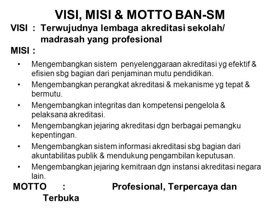 VISI, MISI & MOTTO BAN-SM Mengembangkan sistem penyelenggaraan akreditasi yg efektif & efisien sbg bagian dari penjaminan mutu pendidikan. Mengembangk