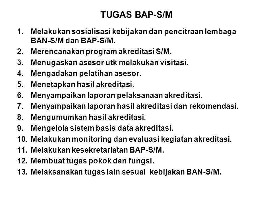TUGAS BAP-S/M 1.Melakukan sosialisasi kebijakan dan pencitraan lembaga BAN-S/M dan BAP-S/M. 2.Merencanakan program akreditasi S/M. 3.Menugaskan asesor