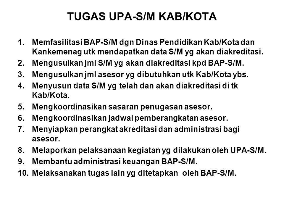 TUGAS UPA-S/M KAB/KOTA 1.Memfasilitasi BAP-S/M dgn Dinas Pendidikan Kab/Kota dan Kankemenag utk mendapatkan data S/M yg akan diakreditasi. 2.Mengusulk