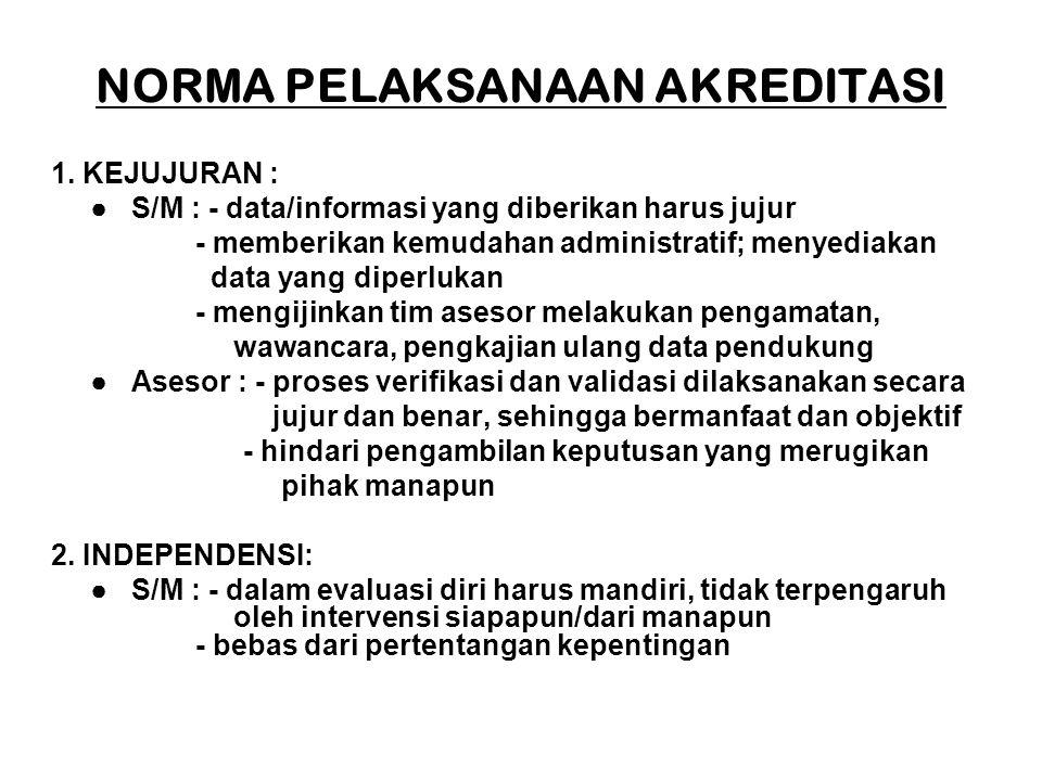 NORMA PELAKSANAAN AKREDITASI 1. KEJUJURAN : ●S/M : - data/informasi yang diberikan harus jujur - memberikan kemudahan administratif; menyediakan data
