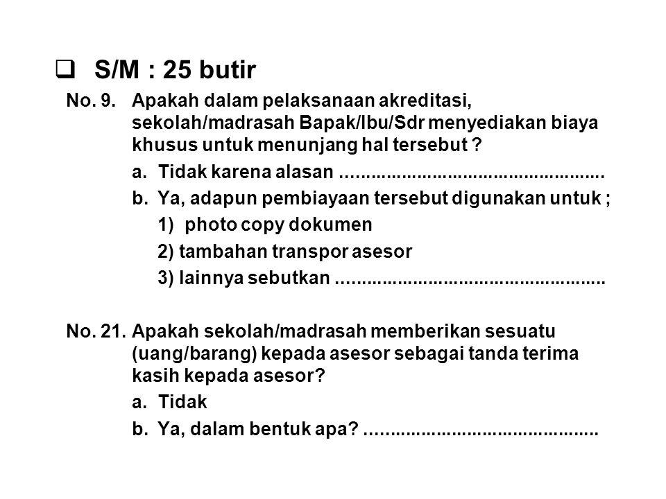  S/M : 25 butir No. 9.Apakah dalam pelaksanaan akreditasi, sekolah/madrasah Bapak/Ibu/Sdr menyediakan biaya khusus untuk menunjang hal tersebut ? a.T