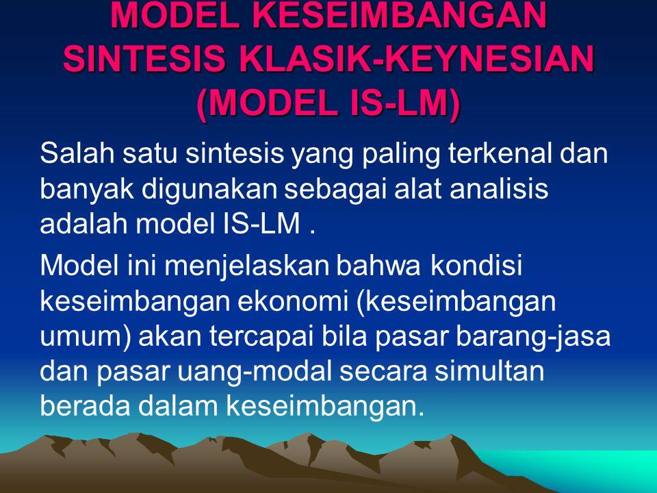 MODEL KESEIMBANGAN SINTESIS KLASIK-KEYNESIAN (MODEL IS-LM) Salah satu sintesis yang paling terkenal dan banyak digunakan sebagai alat analisis adalah model IS-LM.