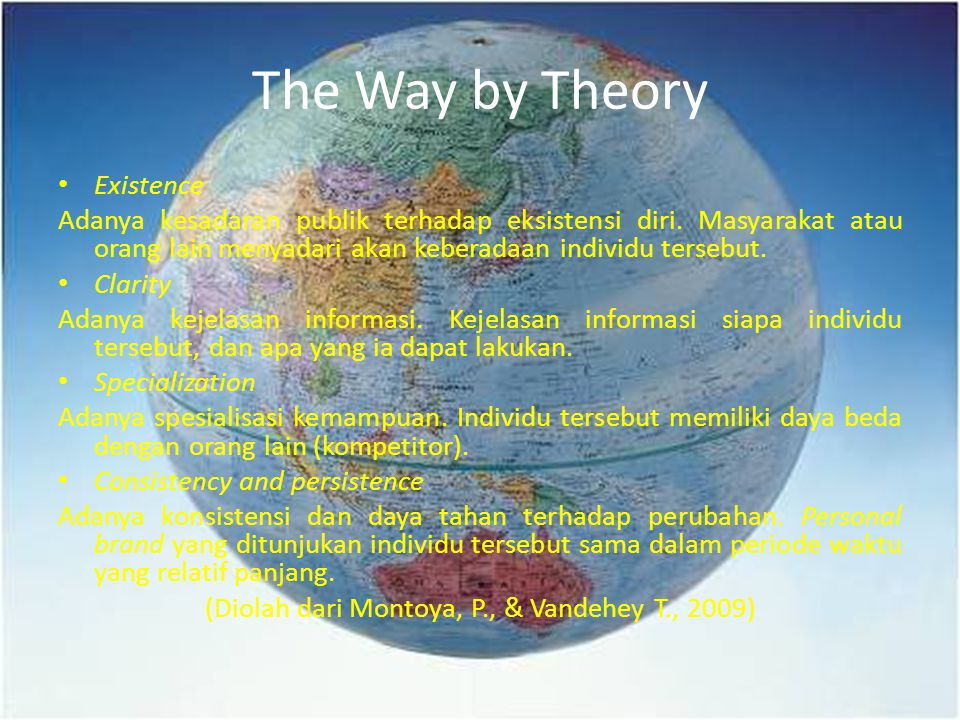 The Way by Theory Existence Adanya kesadaran publik terhadap eksistensi diri. Masyarakat atau orang lain menyadari akan keberadaan individu tersebut.