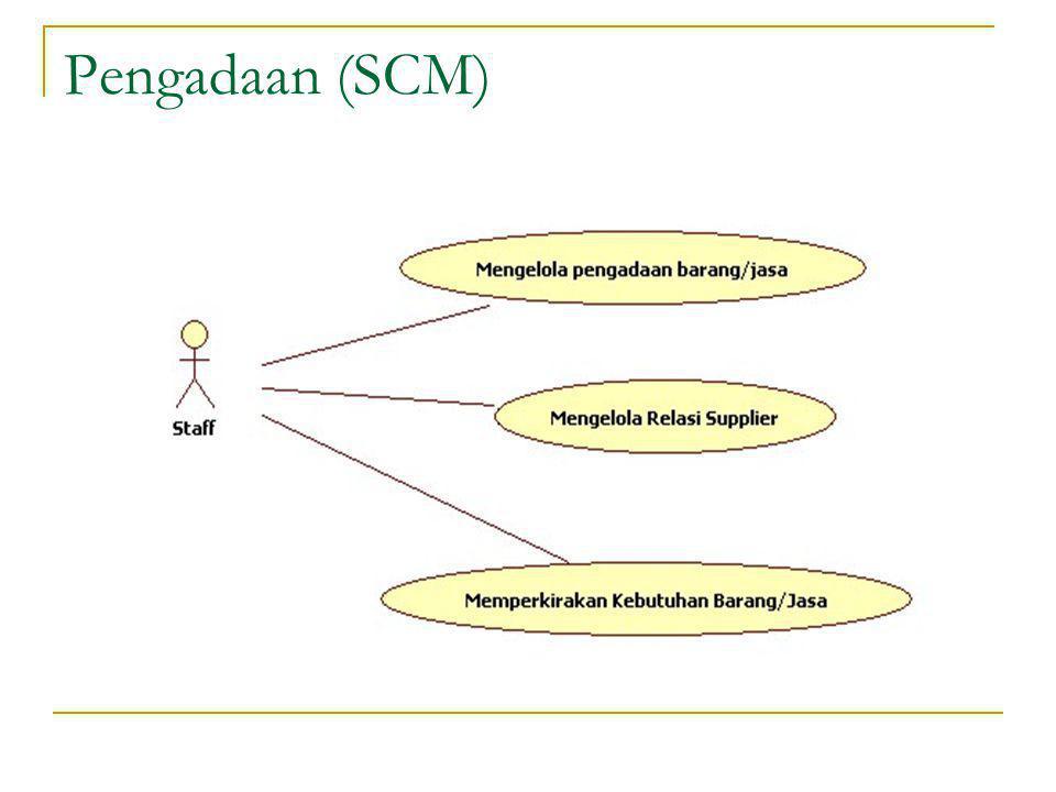 Pengadaan (SCM)