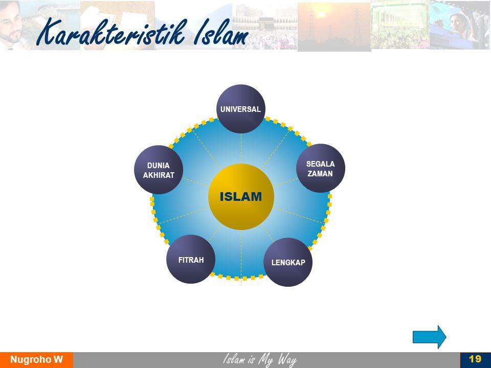 Islam is My Way Nugroho W 19 Karakteristik Islam ISLAM UNIVERSAL SEGALA ZAMAN FITRAH LENGKAP DUNIA AKHIRAT