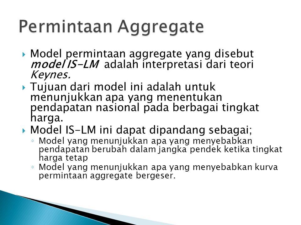  Model permintaan aggregate yang disebut model IS-LM adalah interpretasi dari teori Keynes.