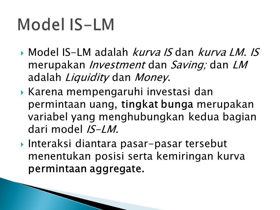  Model IS-LM adalah kurva IS dan kurva LM.