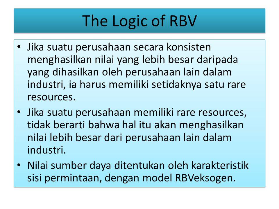 The Logic of RBV Jika suatu perusahaan secara konsisten menghasilkan nilai yang lebih besar daripada yang dihasilkan oleh perusahaan lain dalam indust