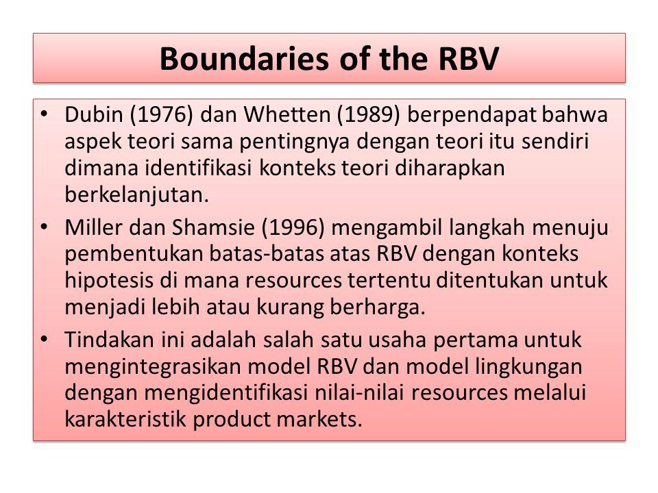 Boundaries of the RBV Dubin (1976) dan Whetten (1989) berpendapat bahwa aspek teori sama pentingnya dengan teori itu sendiri dimana identifikasi konte
