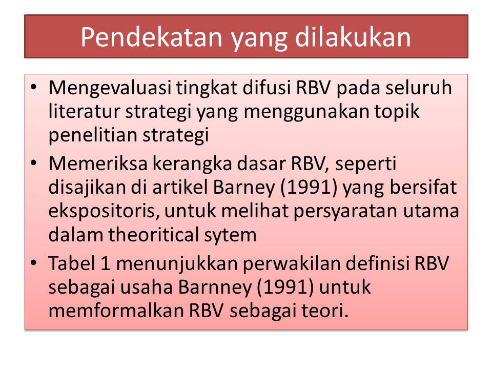 Pendekatan yang dilakukan Mengevaluasi tingkat difusi RBV pada seluruh literatur strategi yang menggunakan topik penelitian strategi Memeriksa kerangk