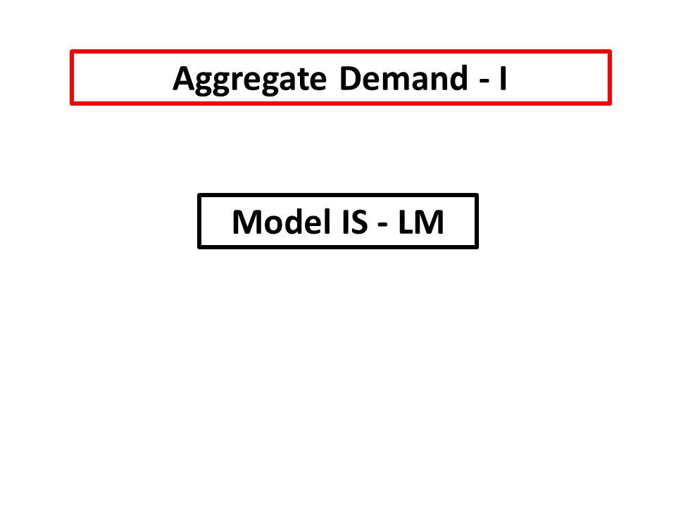 Ekuilibrium Perekonomian Pengeluaran aktual = Pengeluaran yang direncanakan Y = PE Pengeluaran yang direncanakan (PE) Pengeluaran actual, Y = PE Pengeluaran yg direncanakan PE = C + I + G Pendapatan, output, Y Pendapatan ekuilibrium 45 0 A