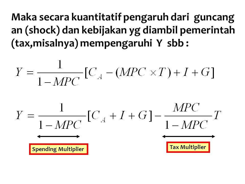 Spending Multiplier Tax Multiplier Maka secara kuantitatif pengaruh dari guncang an (shock) dan kebijakan yg diambil pemerintah (tax,misalnya) mempeng