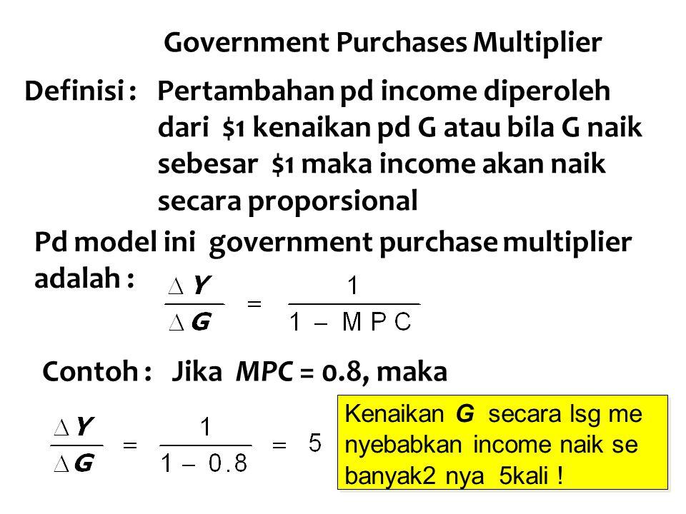 Government Purchases Multiplier Definisi : Pertambahan pd income diperoleh dari $1 kenaikan pd G atau bila G naik sebesar $1 maka income akan naik sec