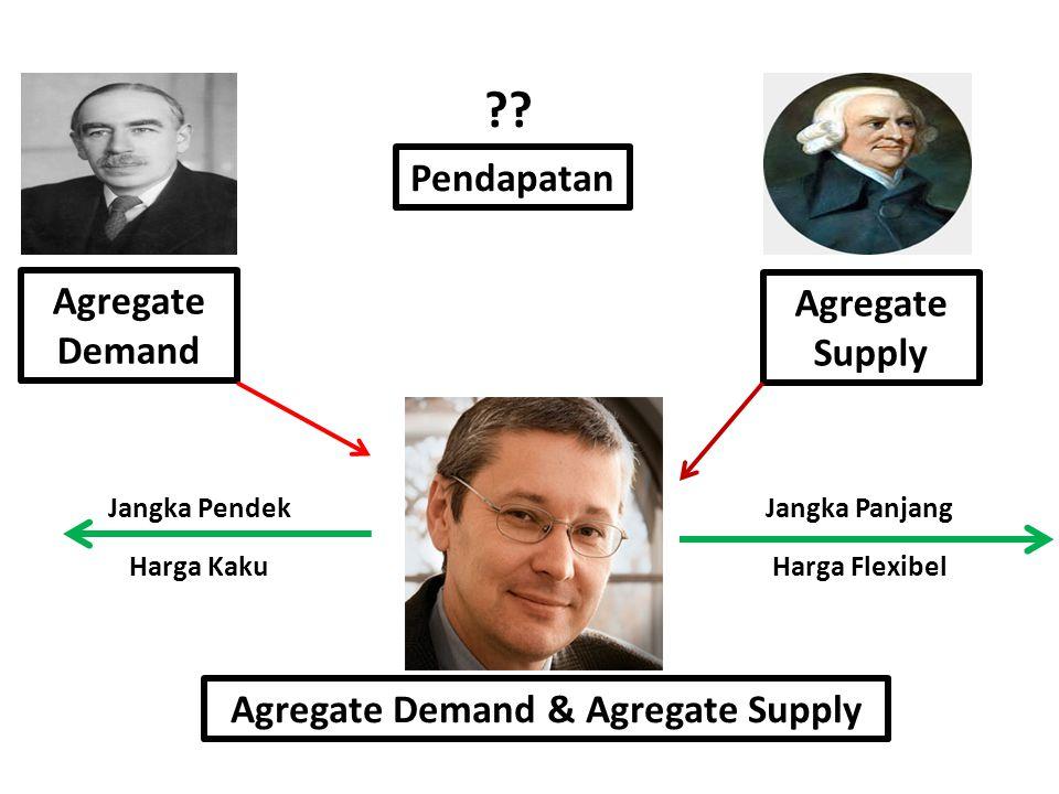 Agregate Demand Agregate Supply Agregate Demand & Agregate Supply Jangka PendekJangka Panjang Harga KakuHarga Flexibel Pendapatan ??