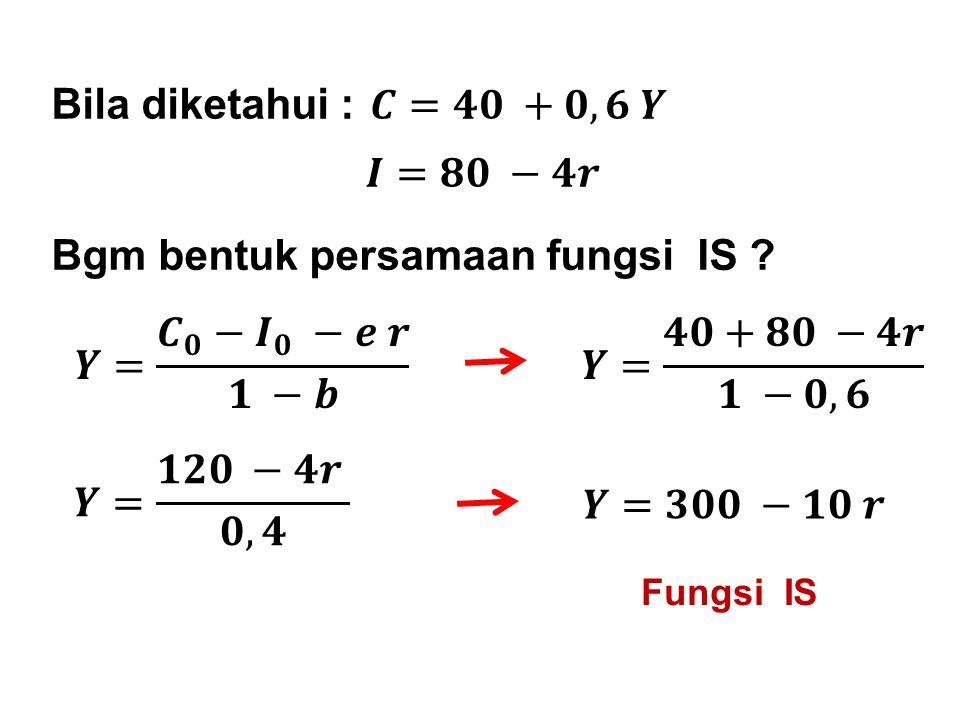 Fungsi IS Bila diketahui : Bgm bentuk persamaan fungsi IS ?