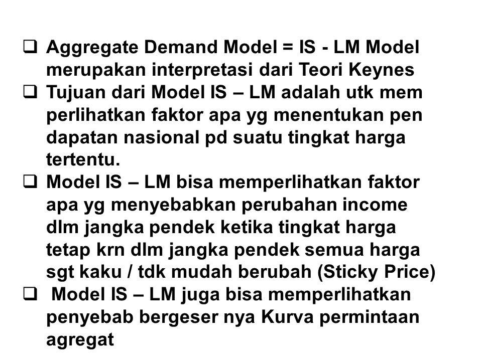  Aggregate Demand Model = IS - LM Model merupakan interpretasi dari Teori Keynes  Tujuan dari Model IS – LM adalah utk mem perlihatkan faktor apa yg